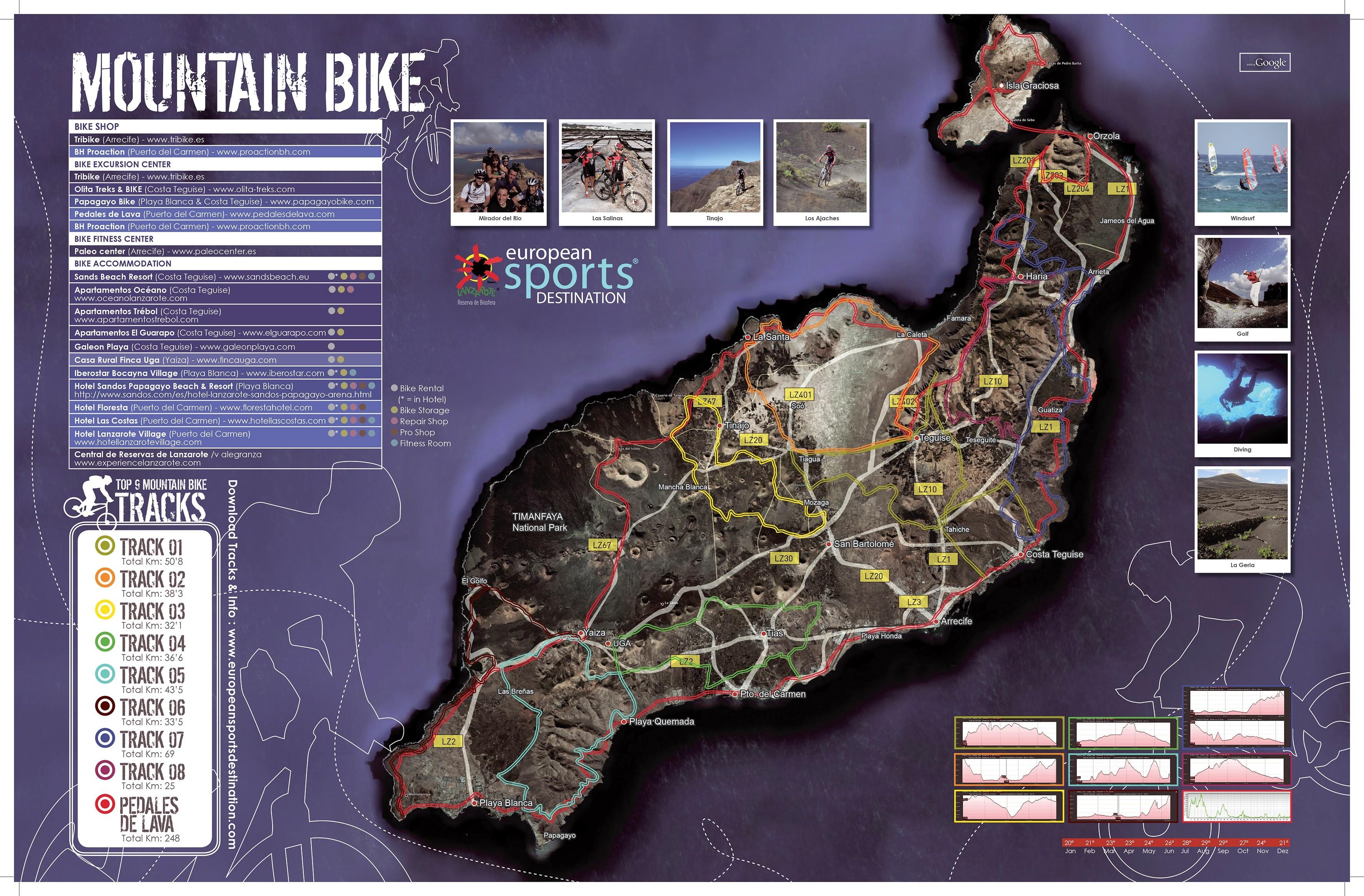 tour-bicicletta-lanzarote